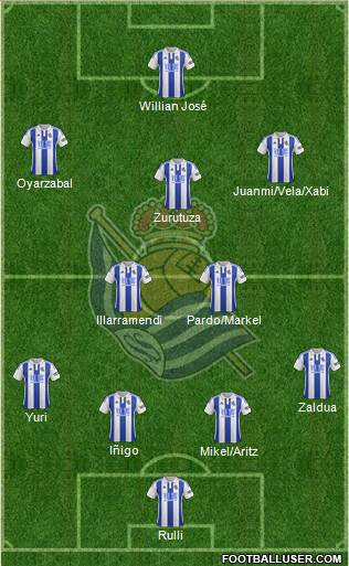 Real Sociedad S.A.D. 4-1-3-2 football formation