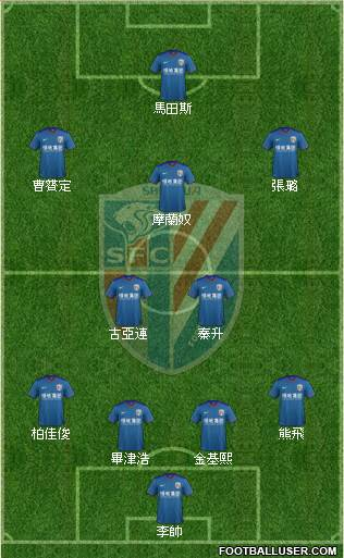 Shanghai Shenhua 4-2-3-1 football formation