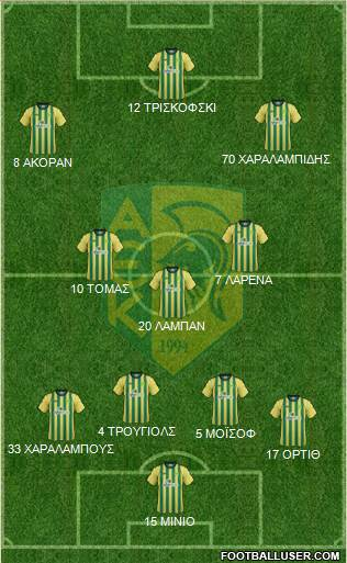 AE Kition 4-3-3 football formation