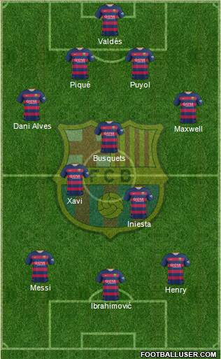 Fc Barcelona 2008 2012 Guardiola Era 2 Champions League Cups Pes Stats Database
