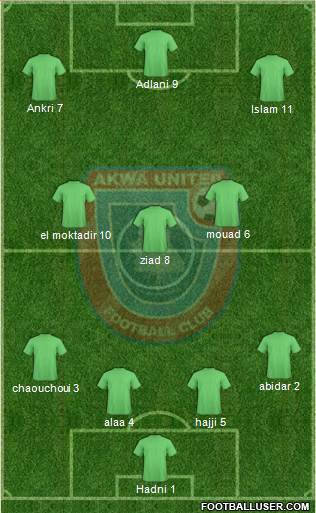 Akwa United FC 4-3-3 football formation