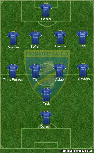 Frosinone 4-4-1-1 football formation