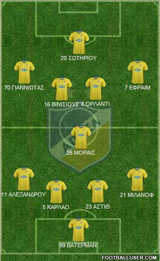 APOEL Nicosia 4-1-4-1 football formation
