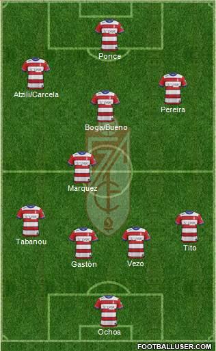 Granada C.F. 4-1-2-3 football formation