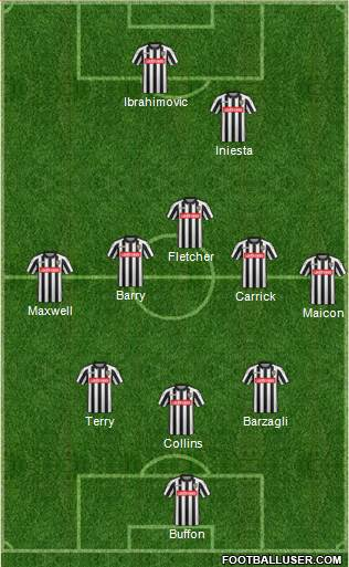 Notts County 3-5-1-1 football formation