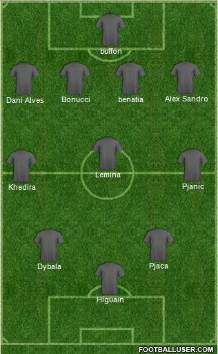 Champions League Team 4-3-2-1 football formation