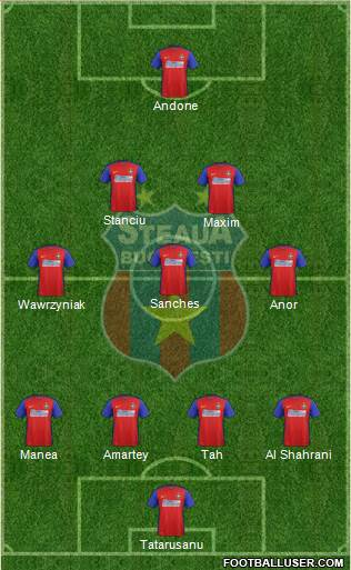 FC Steaua Bucharest 4-3-2-1 football formation