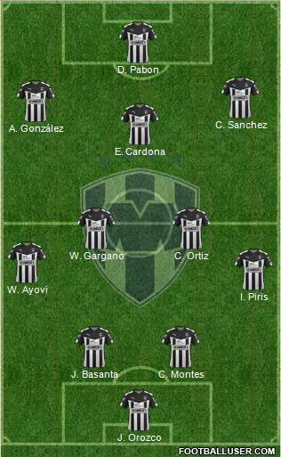 Club de Fútbol Monterrey 4-4-1-1 football formation