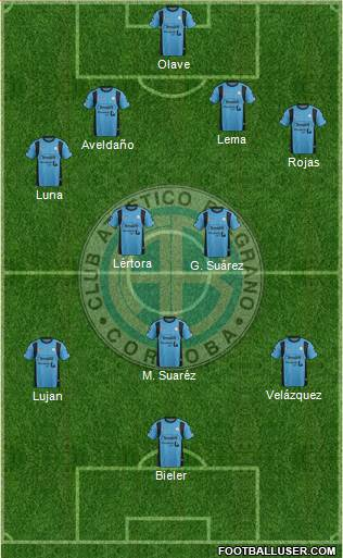 Belgrano de Córdoba 4-2-3-1 football formation