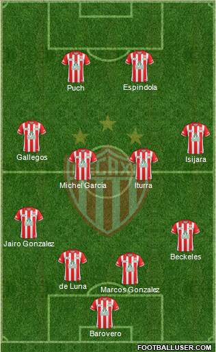 Club Deportivo Necaxa 4-4-2 football formation