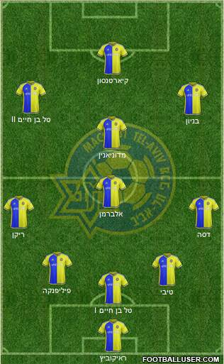 Maccabi Tel-Aviv 3-4-2-1 football formation