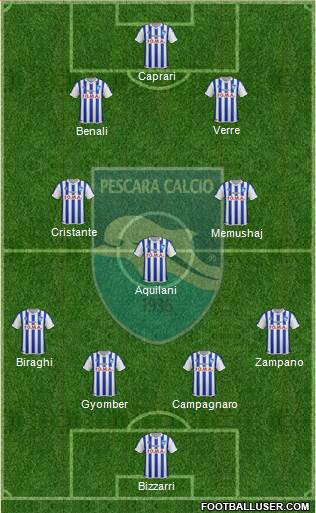 Pescara 4-5-1 football formation