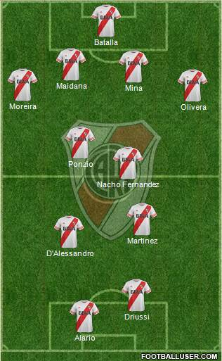 River Plate 4-2-2-2 football formation