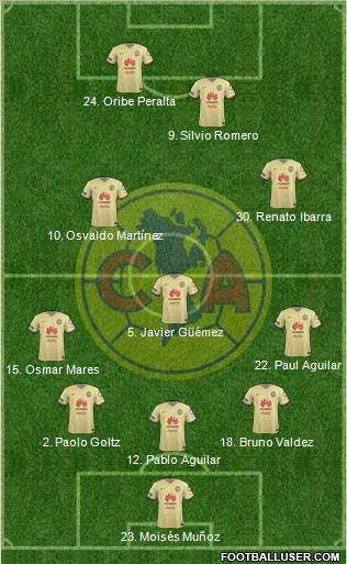 Club de Fútbol América 5-3-2 football formation