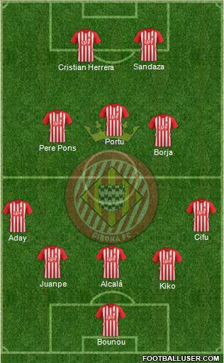 F.C. Girona 4-1-3-2 football formation