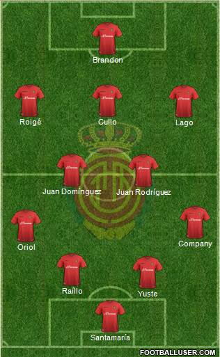 R.C.D. Mallorca S.A.D. 5-3-2 football formation