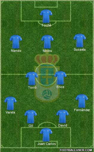 Real Oviedo S.A.D. 5-4-1 football formation