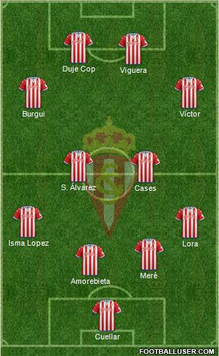 Real Sporting S.A.D. 4-2-1-3 football formation