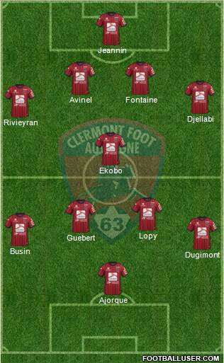 Clermont Foot Auvergne 63 4-1-4-1 football formation
