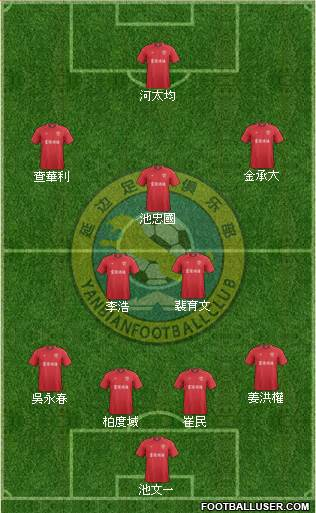 Jilin Yanbian 4-2-3-1 football formation