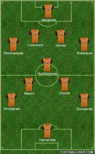 Hull City 4-2-3-1 football formation