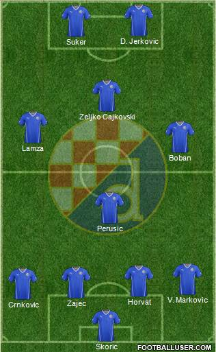 NK Dinamo 4-4-2 football formation