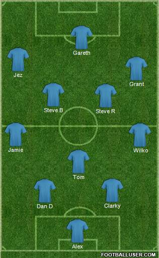 Southend United 3-4-3 football formation