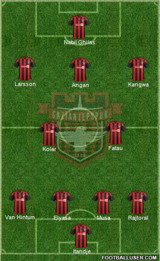 Gaziantepspor 4-2-3-1 football formation
