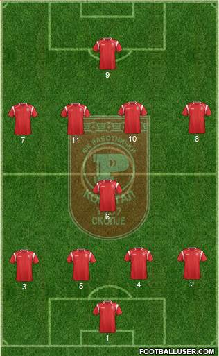 FK Rabotnicki Skopje football formation