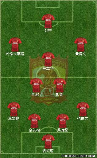 Guangzhou Yiyao 4-2-3-1 football formation