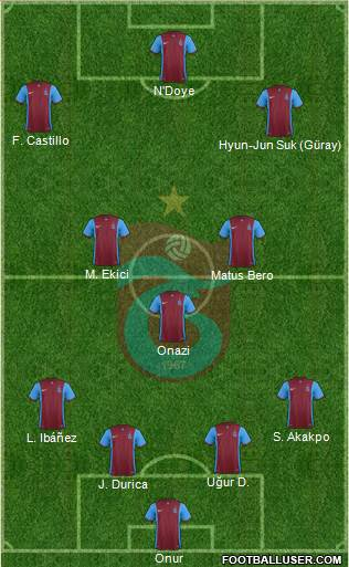 Trabzonspor 4-1-2-3 football formation