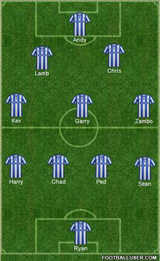 Sheffield Wednesday 4-5-1 football formation