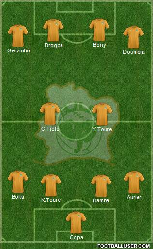 Côte d'Ivoire 4-2-4 football formation