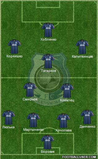 Chornomorets Odesa 4-4-1-1 football formation