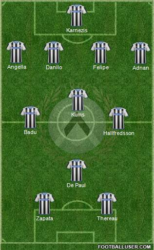 Udinese 4-3-1-2 football formation