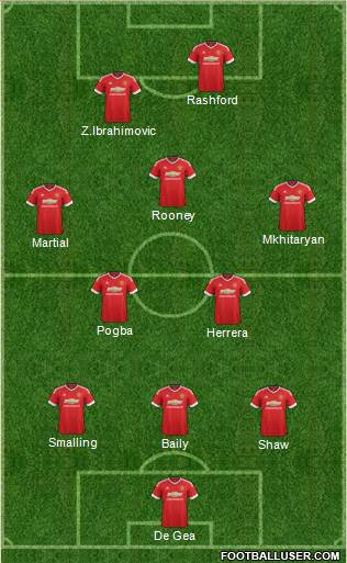 Manchester United 3-5-2 football formation
