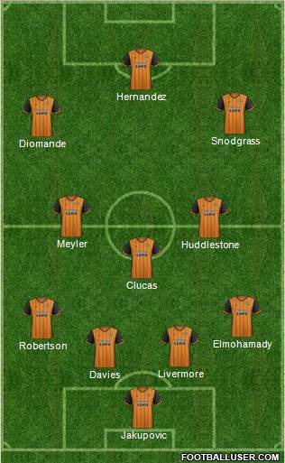 Hull City 4-3-3 football formation