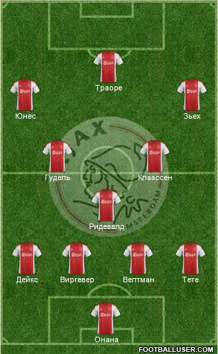 AFC Ajax 4-2-3-1 football formation