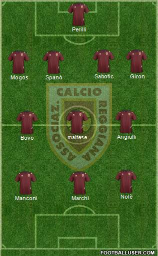 Reggiana 4-3-3 football formation
