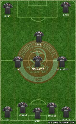 Hapoel Tel-Aviv 4-3-1-2 football formation