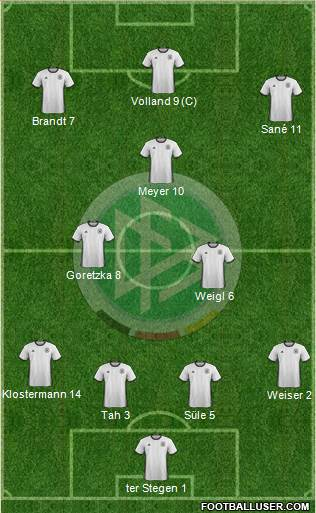 Germany 4-2-1-3 football formation