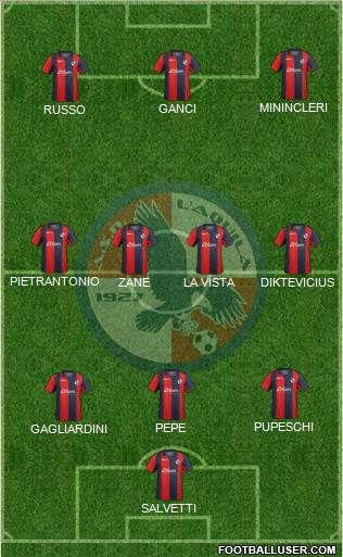 L'Aquila 3-4-3 football formation