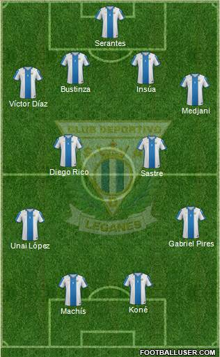 C.D. Leganés S.A.D. 4-4-2 football formation