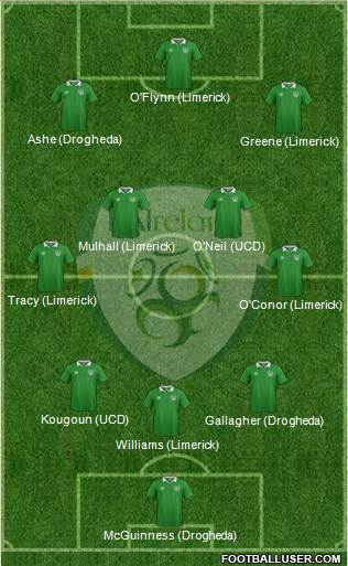 Ireland 5-3-2 football formation