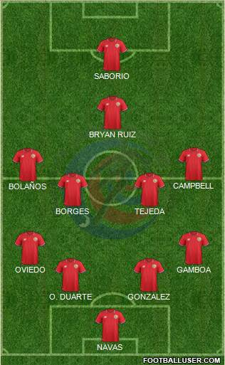 Costa Rica 4-4-1-1 football formation