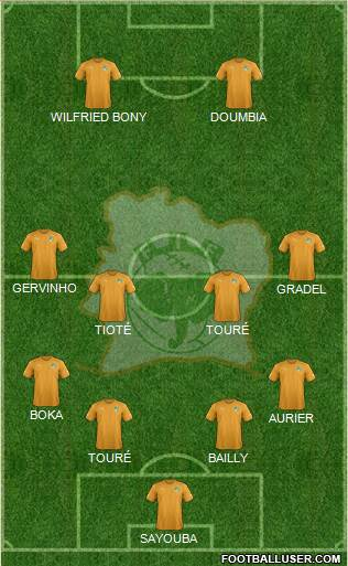 Côte d'Ivoire 4-4-2 football formation
