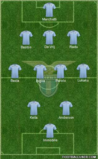 S.S. Lazio 3-4-2-1 football formation