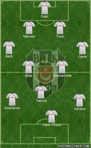 Besiktas JK 4-2-2-2 football formation