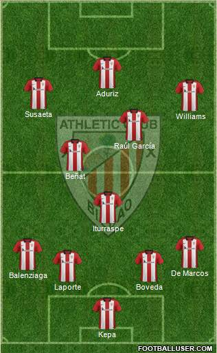 Athletic Club 4-3-3 football formation