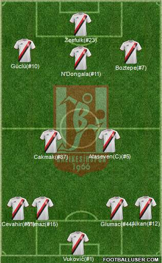 Balikesirspor 4-2-3-1 football formation